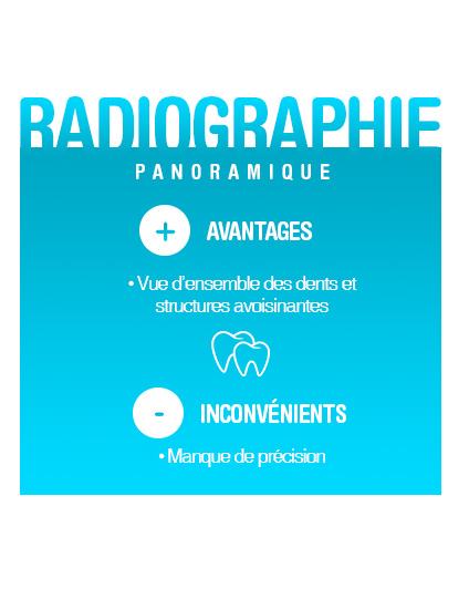 les centres dentaires mutualistes orthodontie radiographie panoramique